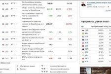 Во сколько начинаются торги форекс в москве приколы торговли форекс