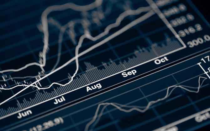 Разбираем основные методы анализа ценовых графиков
