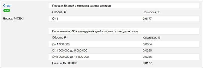 bcs_rus