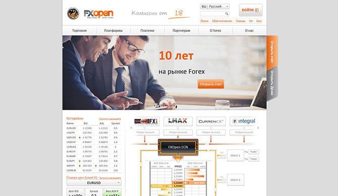 Обзор брокера FXopen: отзывы, торговые условия и ПАММ площадка