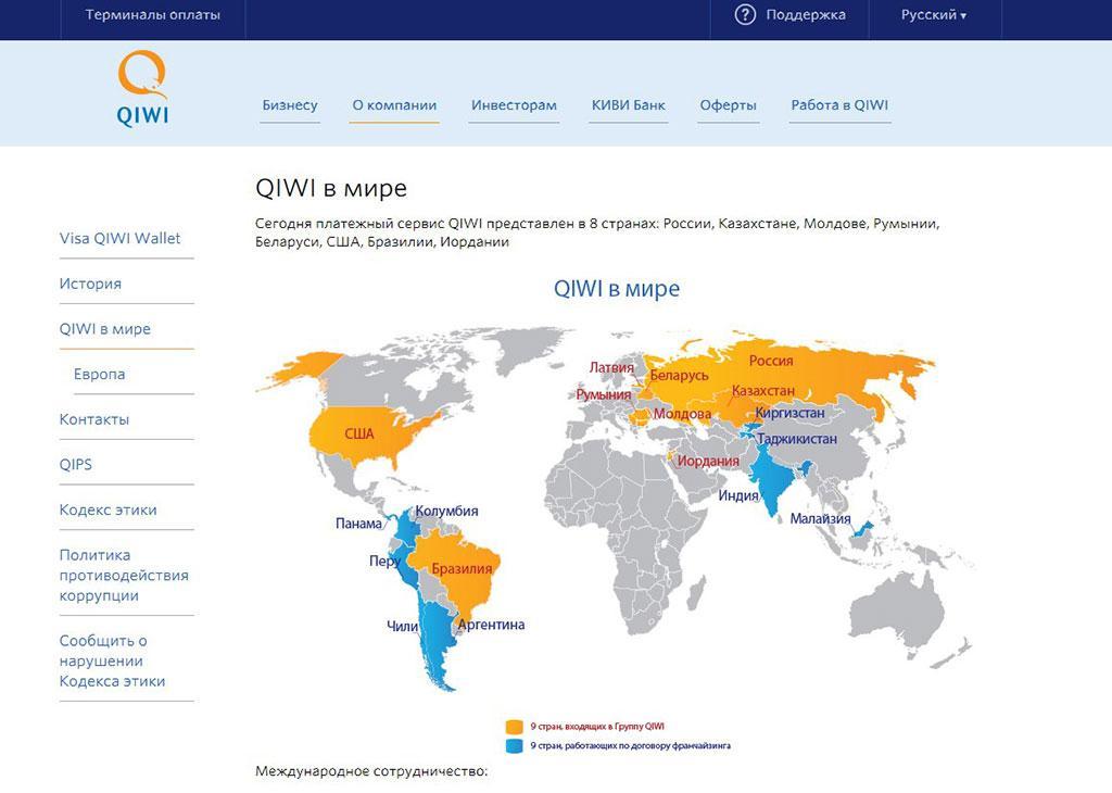 Qiwi_world