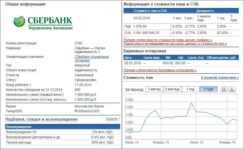 Sberbank_pif_re