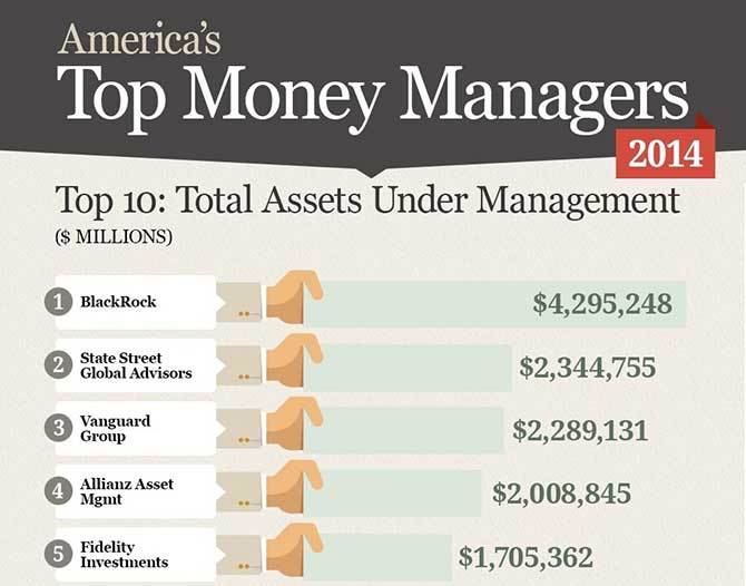 TOP10_money-managers