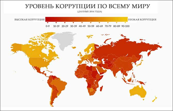 corruption_across_the_world