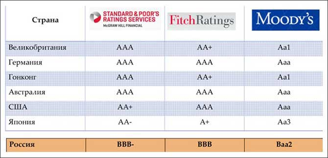 credit_ratings