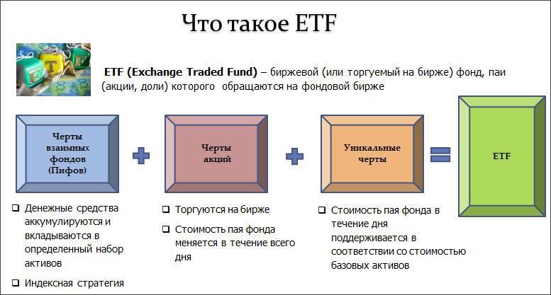 ETF_info