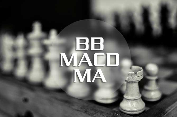 Обзор торговой стратегии на индикаторах: BB, MACD и MA
