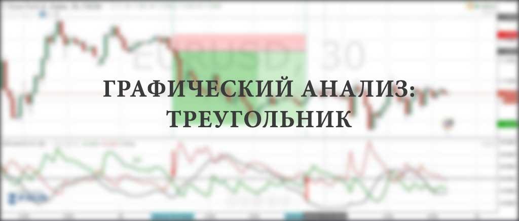 Графический анализ рынка форекс на примере фигуры «Треугольник»