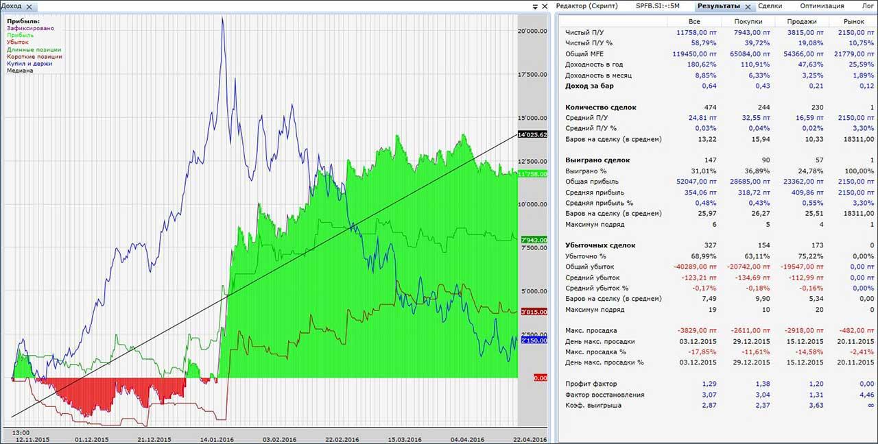 parabolic_Zelenka_23.04_ram