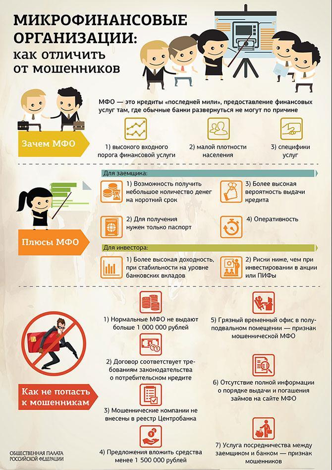 MFO_infografic