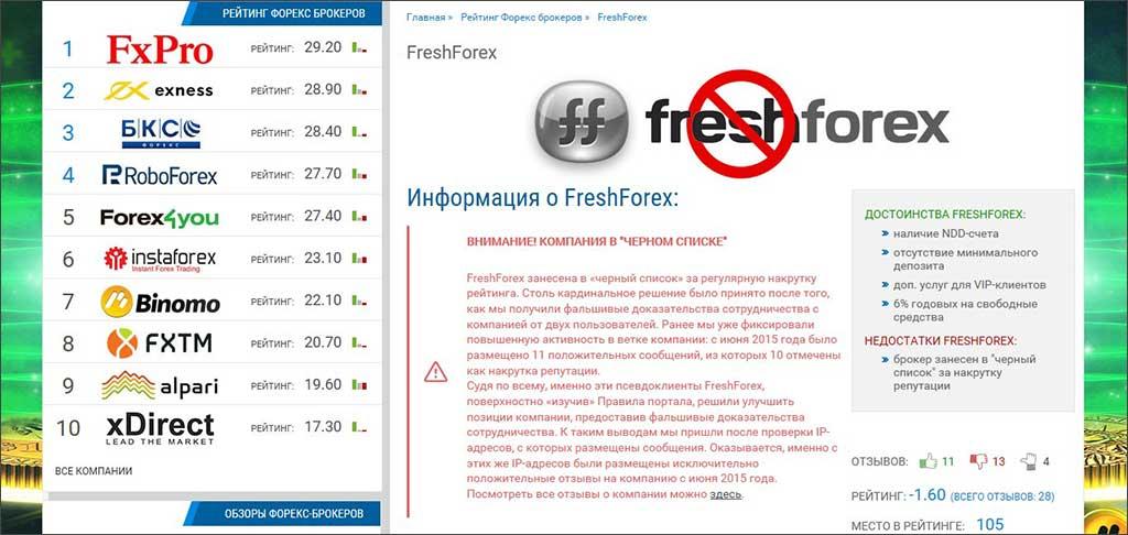 FreshForex_blacklist