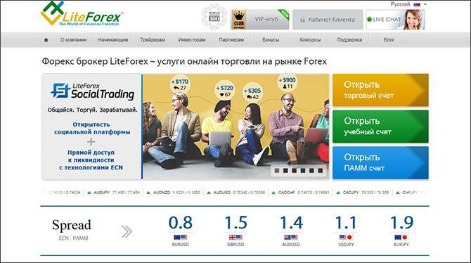 Обзор «брокера» LiteForex: отзывы и трезвый взгляд на компанию