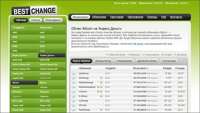 bestchange_bitcoin