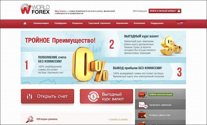 Обзор брокера Wforex: отзывы и личное впечатление