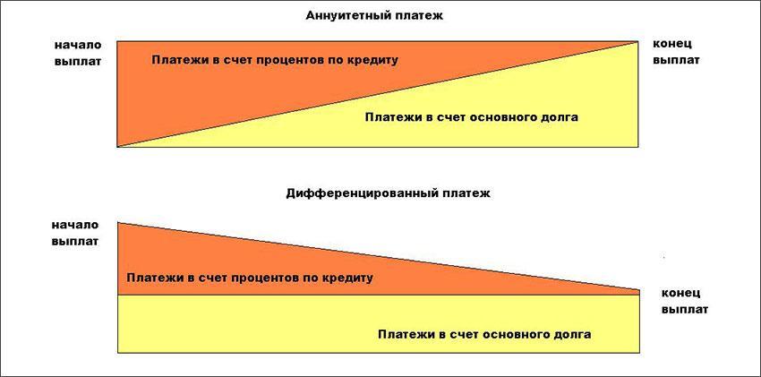 annuitet_schema
