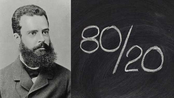 Принцип Парето: работаем на 20%— получаем 80% результата