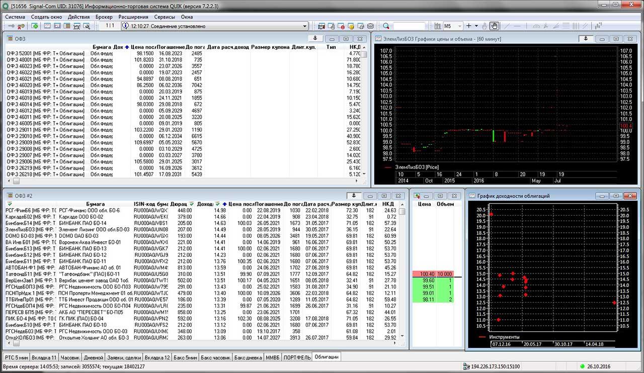 Как купить облигации в QUIK 7 и грамотно настроить торговый терминал?