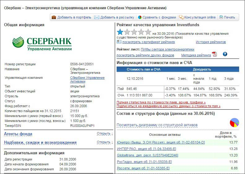 sberbank-energopif