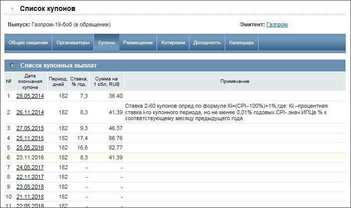 gazprom-19-bob
