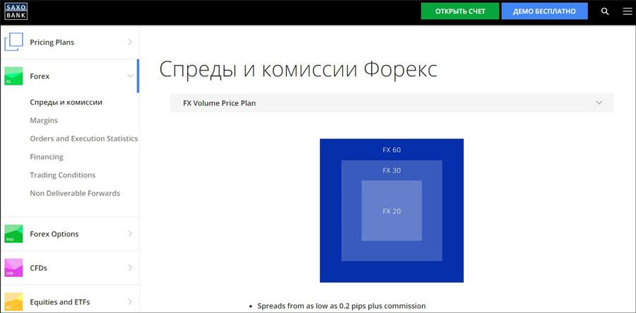 Форекс минимальный депозит саксобанк форекс расписание данных