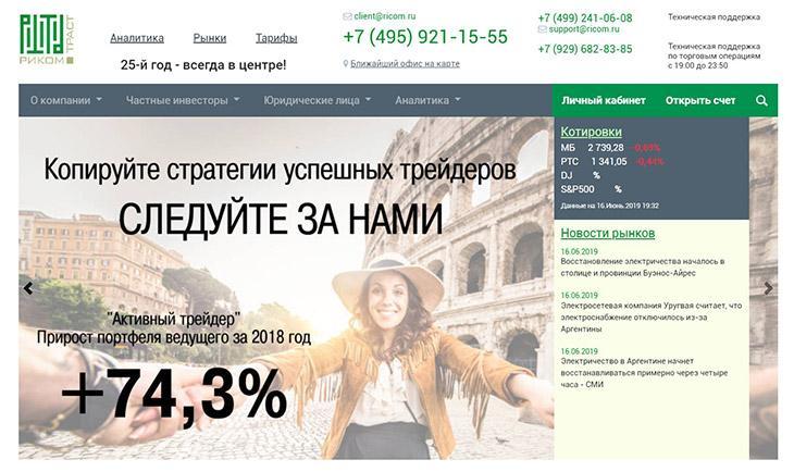 сбербанк привилегированные акции котировки онлайн